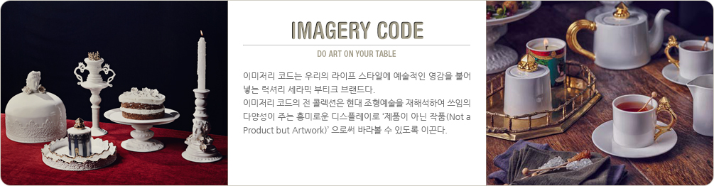 IMAGERY CODE